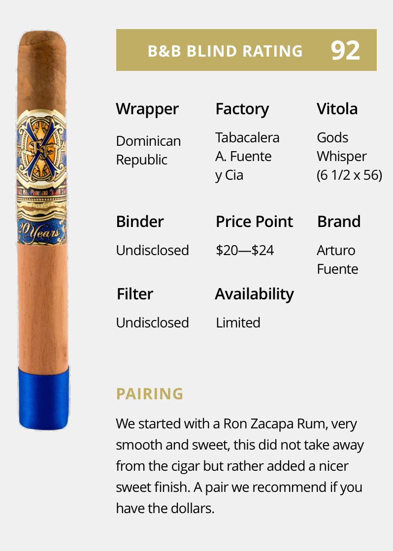 Cigar Review – FUENTE OPUS X 20 YEARS CELEBRATION
