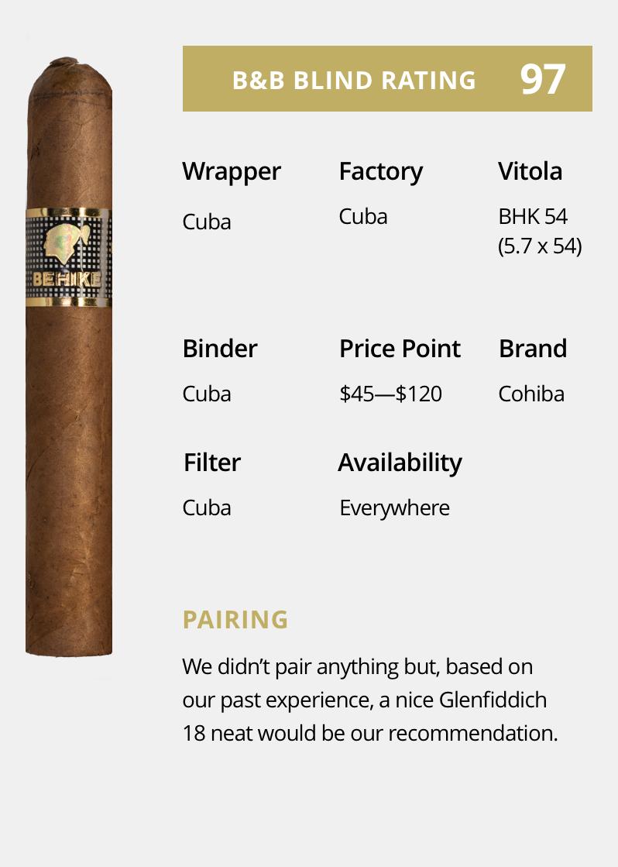 Cigar Review – COHIBA BEHIKE BHK 54(CUBAN)